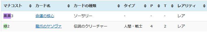(After)MTG「運命再編」収録カードリスト・データベース