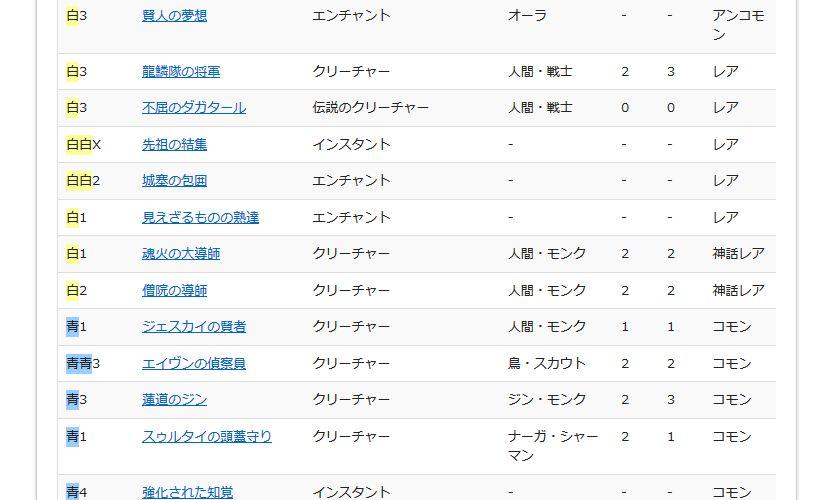 MTG「運命再編」の収録カードリスト・データベース(一部抜粋)