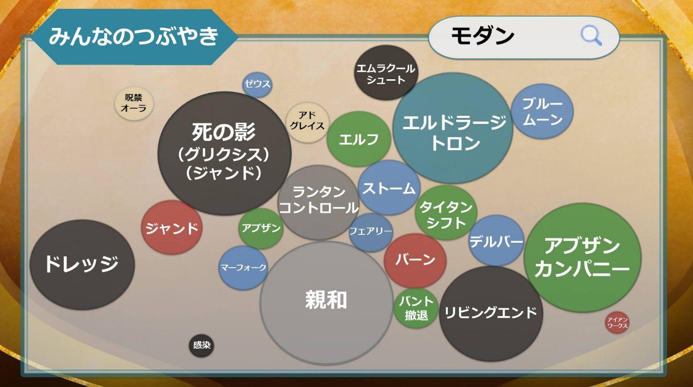 浅原晃さんによる「グランプリ神戸2017」の主要デッキ紹介が公開!モダン環境の勢力図や有力デッキを分かりやすい画像で解説!
