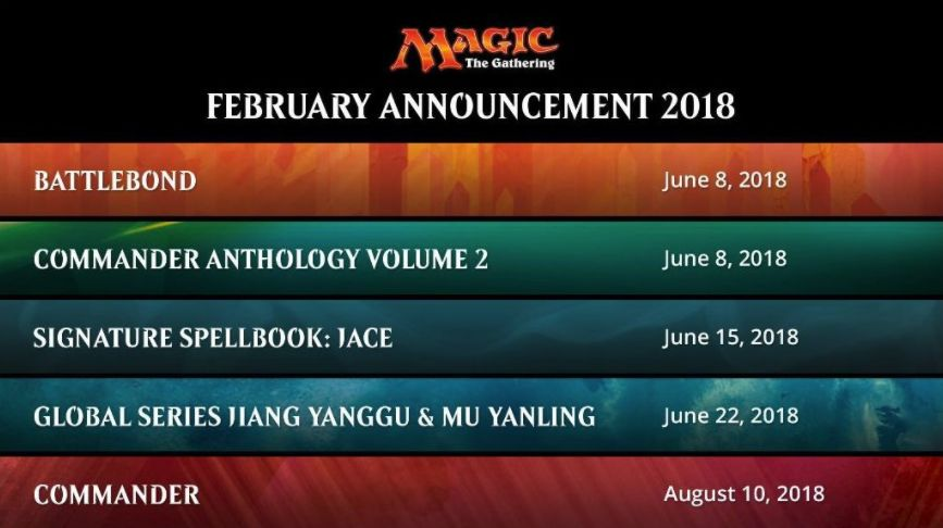 MTG公式にて、新製品のアナウンスが発表!統率者2018などの発売日が情報公開!