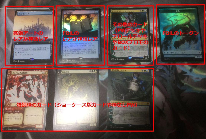 エルドレインの王権「コレクター・ブースター」の封入カード枠のまとめ