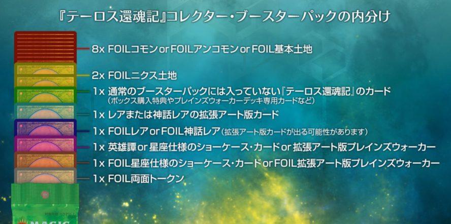 テーロス還魂記「コレクター・ブースター」の封入カード情報(日本語版公式)