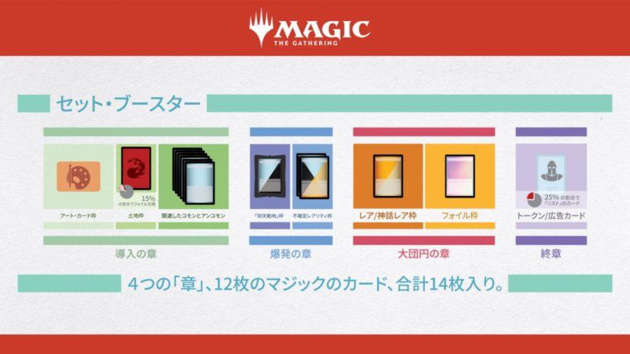 【セット・ブースター】MTG「ゼンディカーの夜明け」で登場する新たなブースターパック「セット・ブースター」の情報が公開!リミテッドを考慮しない、より「良いカード」が入手しやすいブースターパック!