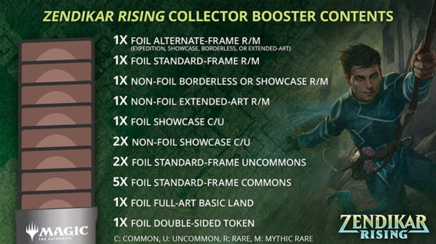 ゼンディカーの夜明け「コレクター・ブースター」のパック封入内容が公開!レア以上のカードは4枚、FOILは11枚封入!