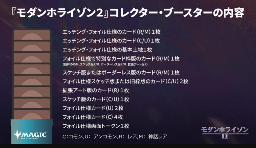 モダンホライゾン2「コレクター・ブースター」のパック封入内容まとめ!